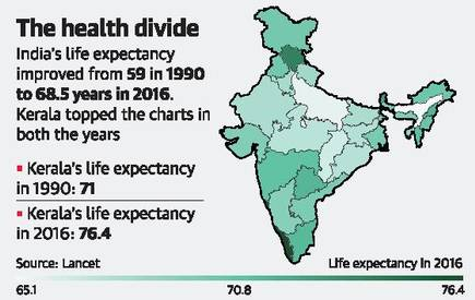 Indians add more years to their lives