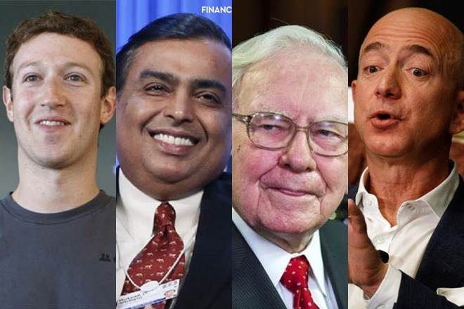 Mark Zuckerberg richer than Warren Buffet: Wealth of Jeff Bezos, Mukesh Ambani, Amancio Ortega compared