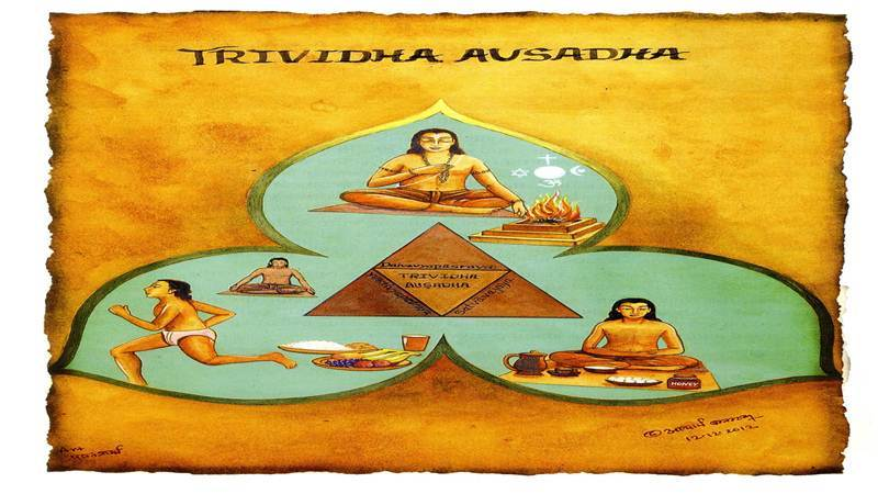 Different Methods of Treatment in Ayurveda