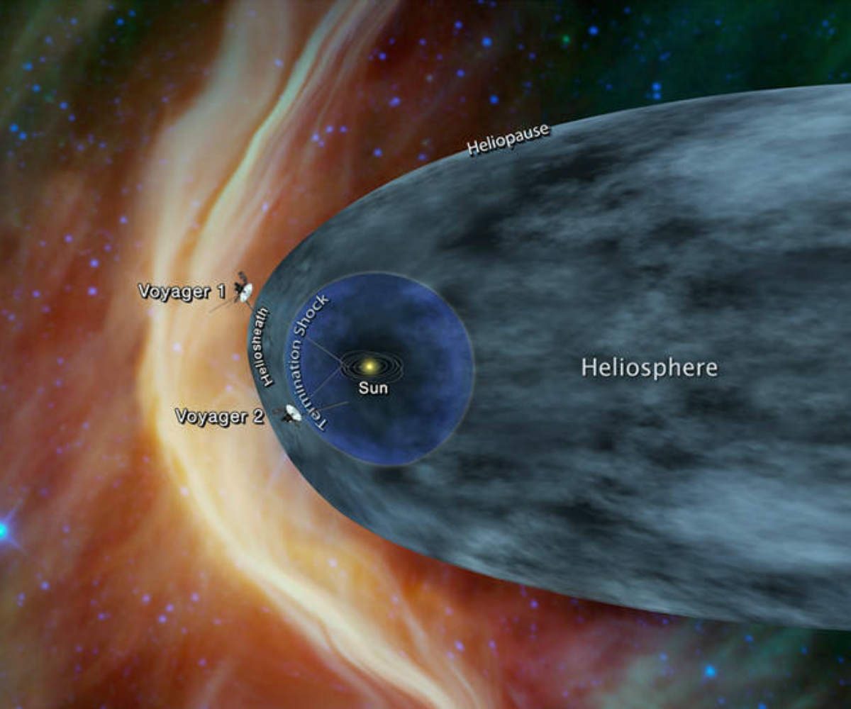 NASA's Voyager 2 probe nearing interstellar space