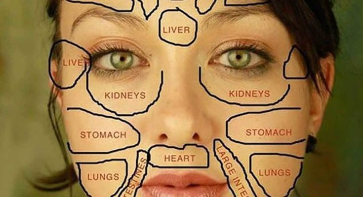 Traditional Medicine's Face Map Reveals What Part Of Your Body Is Sick, And What To Do!