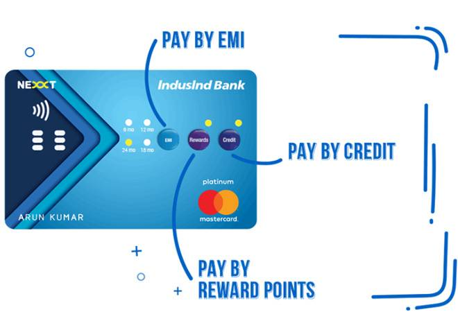 New credit card with buttons gives users EMI options, helps redeem reward points