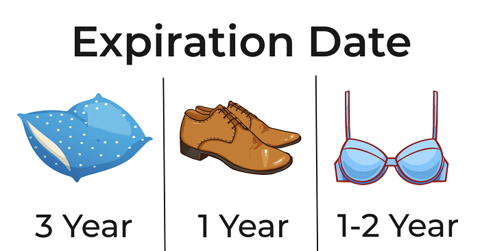 Household Items You Never Knew Had Expiration Dates