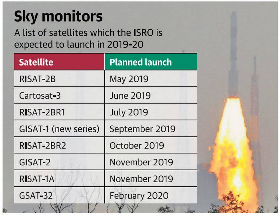 Starting May, ISRO to launch a string of 'defence' satellites