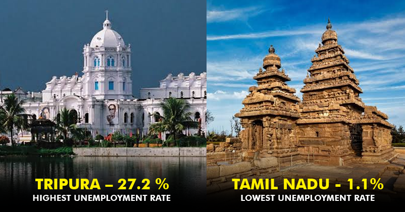 Top 5 States With Highest & Lowest Unemployment Rate In India