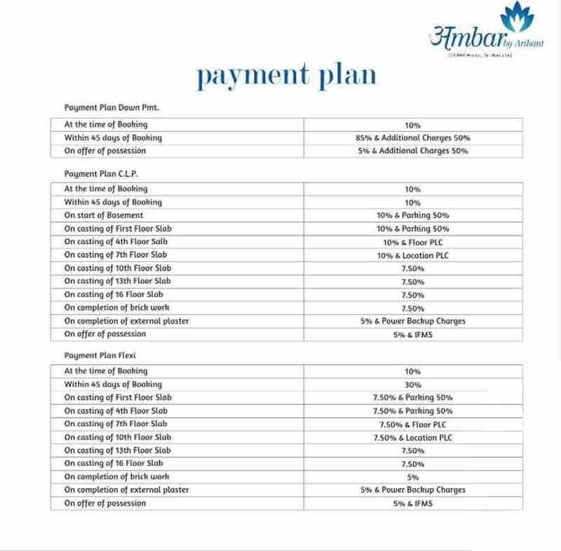 Price List/Payment Plan of Arihant Ambar