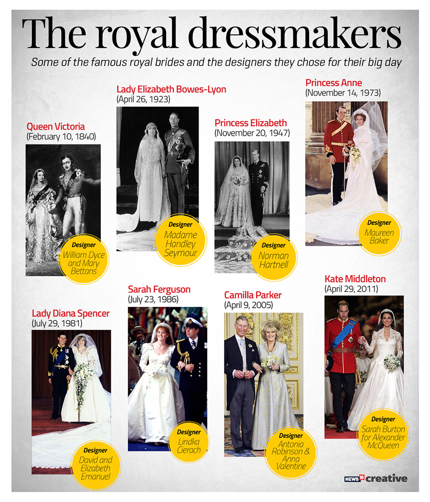 Here are some of the famous royal brides and the designers they chose for their big day.