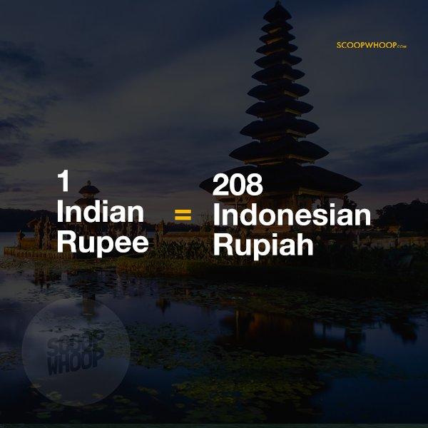 4. Indonesia