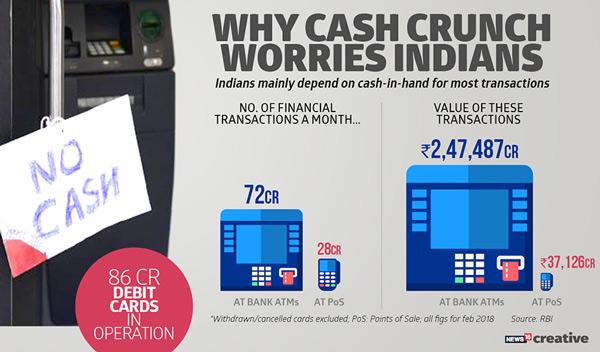 Why cash crunch worries Indians.