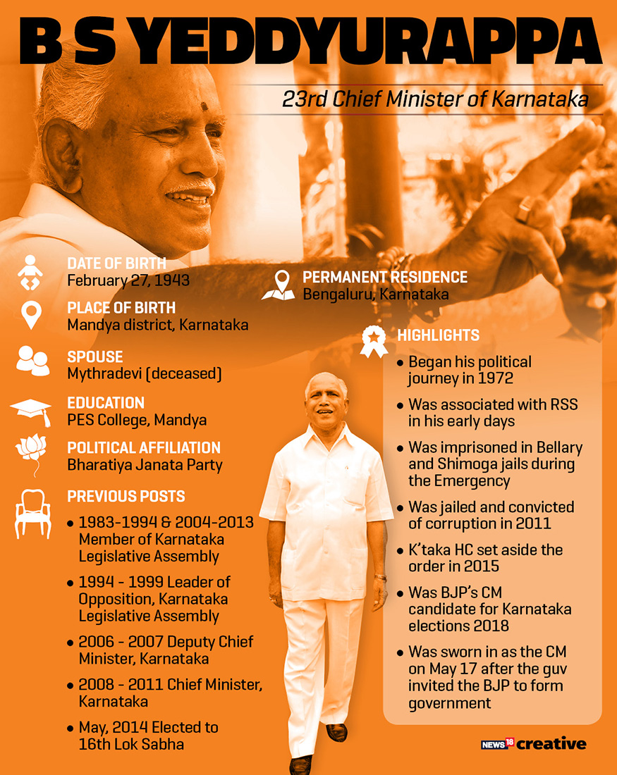 Everything you need to know about politician BS Yeddyurappa.